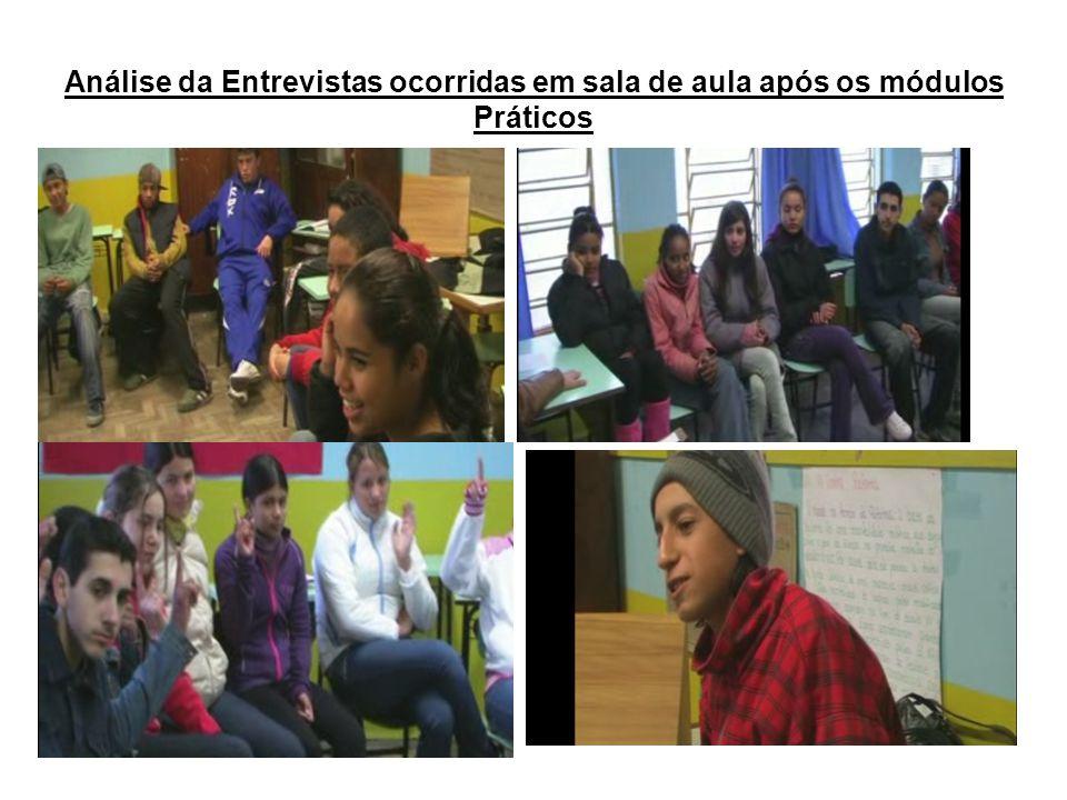 Análise da Entrevistas ocorridas em sala de aula após os módulos Práticos