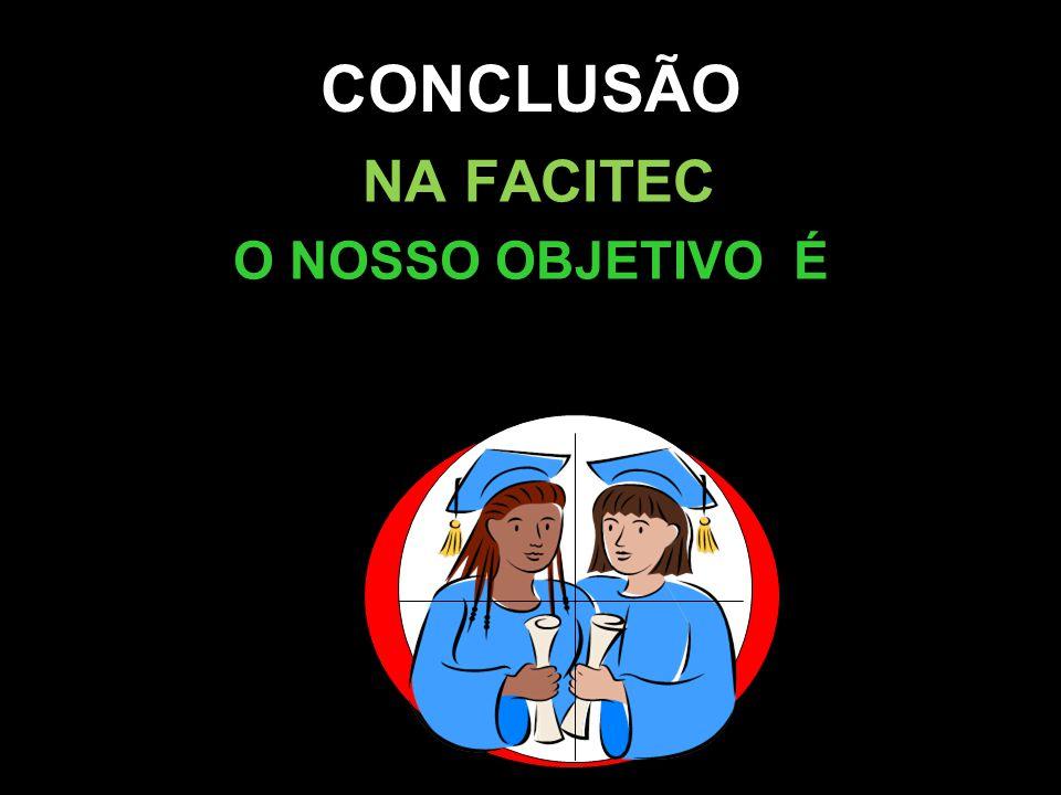 CONCLUSÃO NA FACITEC O NOSSO OBJETIVO É Prof Fernando