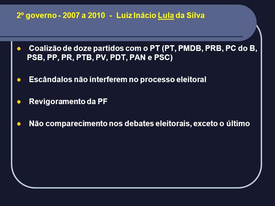 2º governo - 2007 a 2010 - Luiz Inácio Lula da Silva