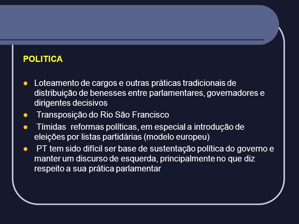 POLITICA Loteamento de cargos e outras práticas tradicionais de distribuição de benesses entre parlamentares, governadores e dirigentes decisivos.