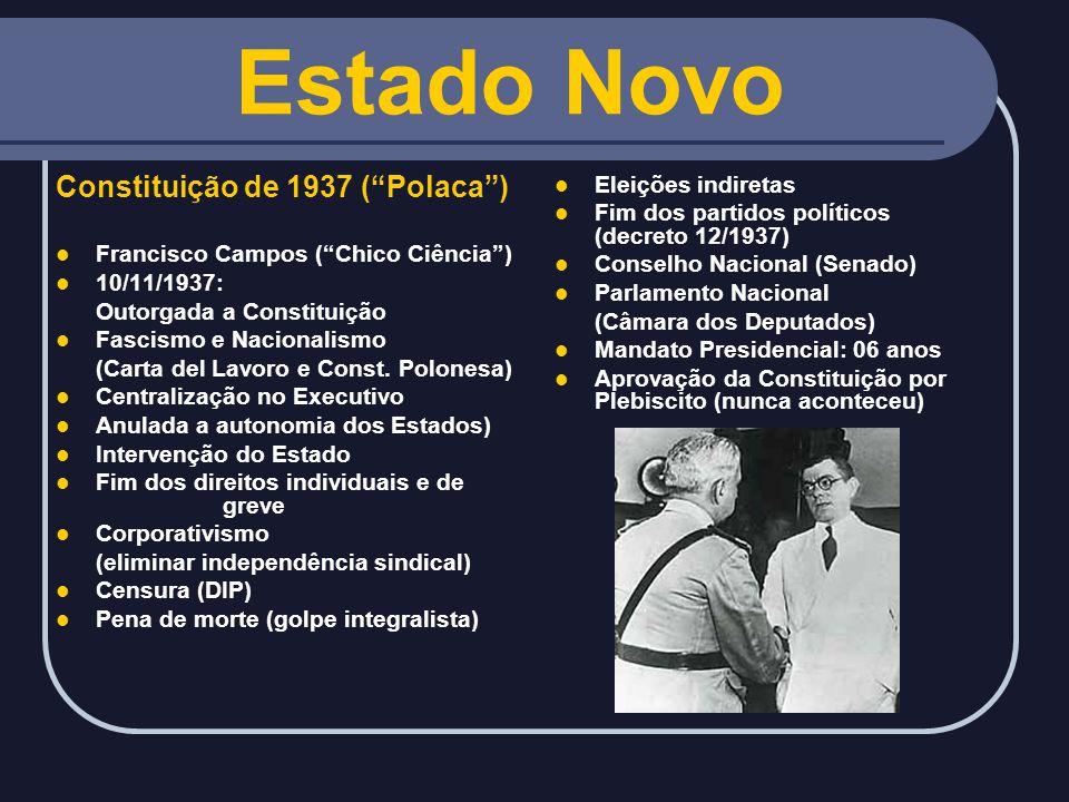 Estado Novo Constituição de 1937 ( Polaca ) Eleições indiretas
