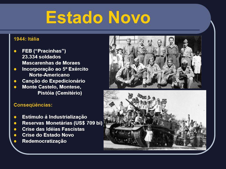 Estado Novo 1944: Itália FEB ( Pracinhas ) 23.334 soldados