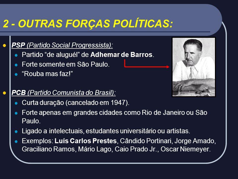 2 - OUTRAS FORÇAS POLÍTICAS: