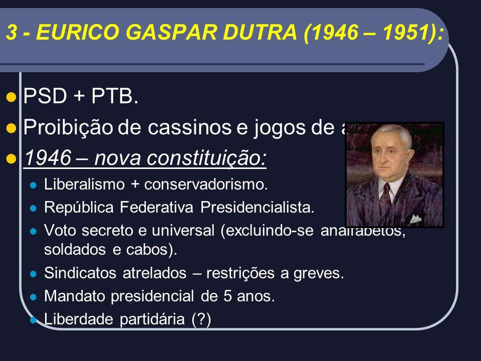 3 - EURICO GASPAR DUTRA (1946 – 1951): PSD + PTB.