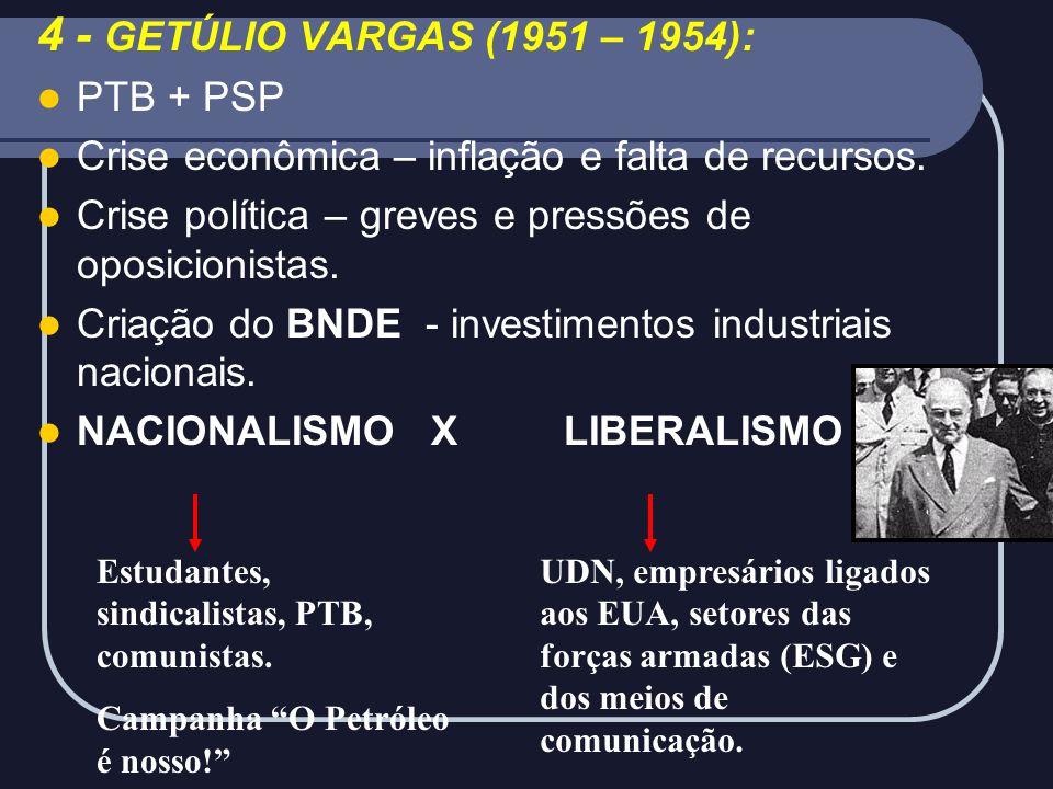 4 - GETÚLIO VARGAS (1951 – 1954): PTB + PSP