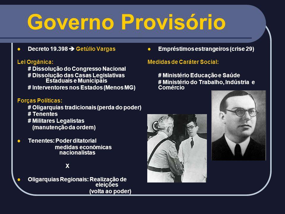 Governo Provisório Decreto 19.398  Getúlio Vargas Lei Orgânica: