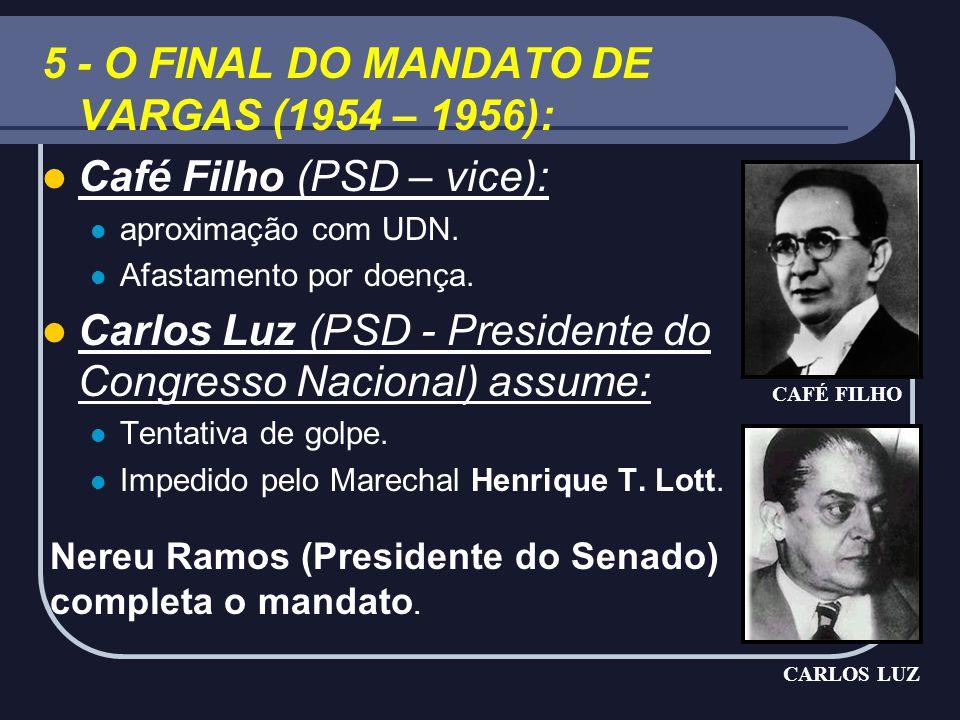 5 - O FINAL DO MANDATO DE VARGAS (1954 – 1956):