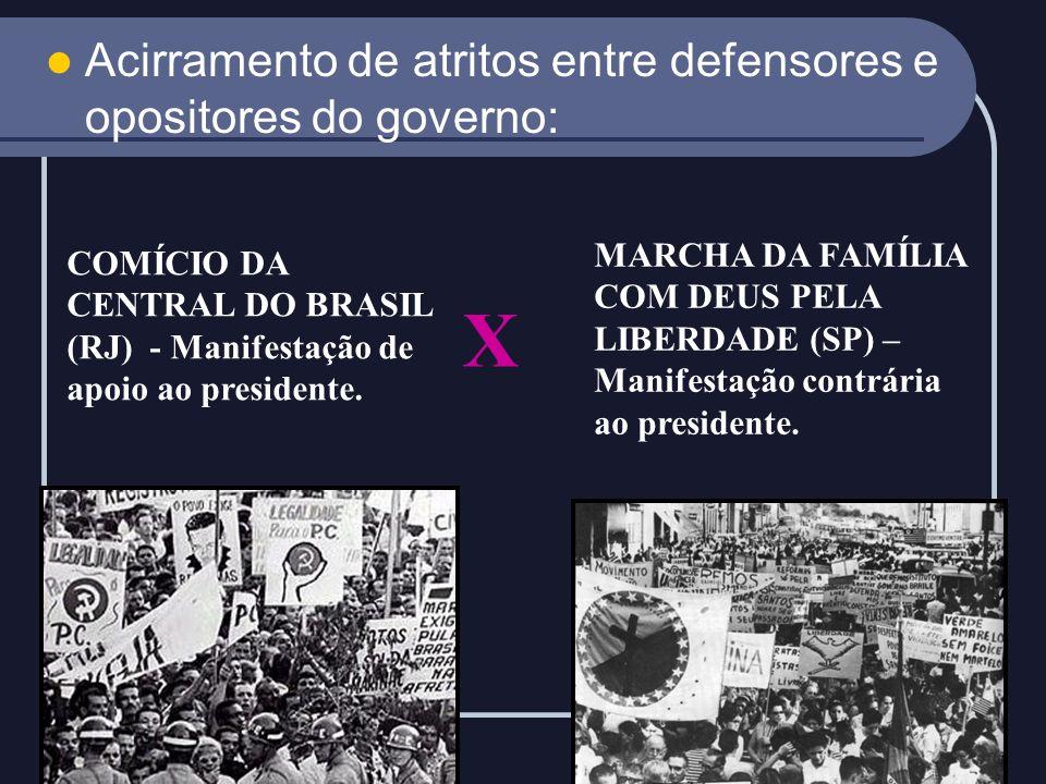 X Acirramento de atritos entre defensores e opositores do governo: