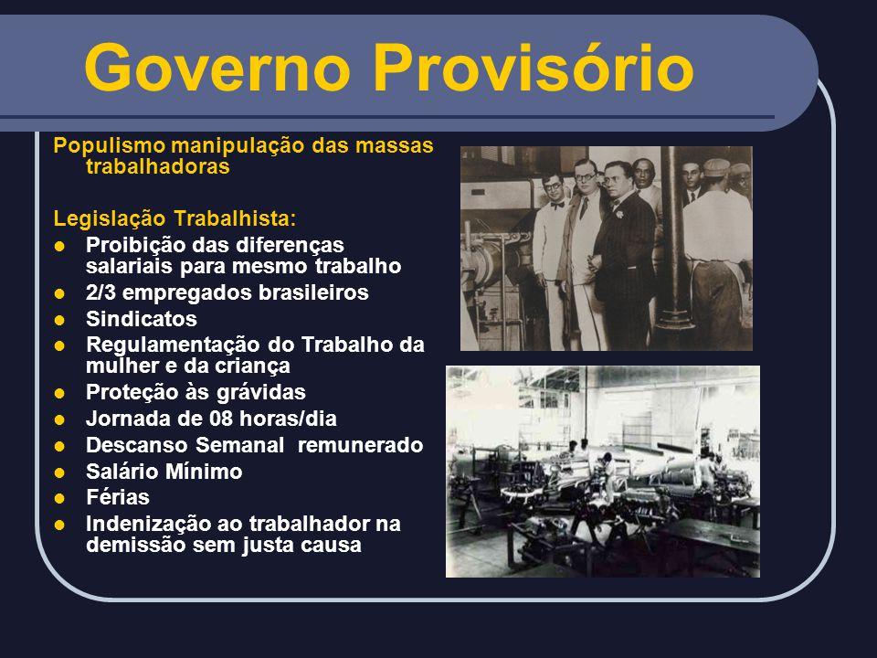 Governo Provisório Populismo manipulação das massas trabalhadoras