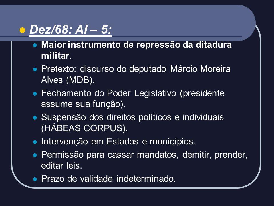 Dez/68: AI – 5: Maior instrumento de repressão da ditadura militar.