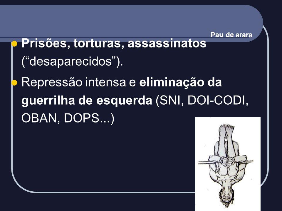 Prisões, torturas, assassinatos ( desaparecidos ).