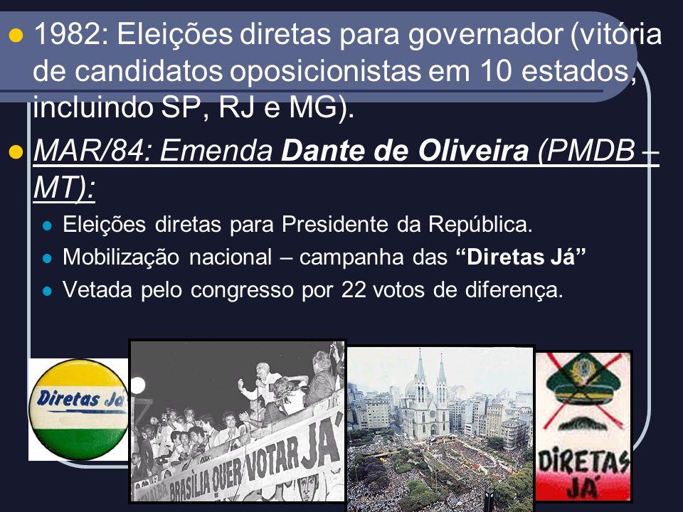 MAR/84: Emenda Dante de Oliveira (PMDB – MT):