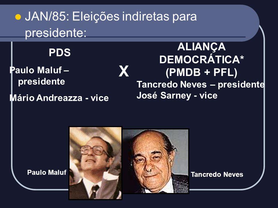 X JAN/85: Eleições indiretas para presidente: PDS ALIANÇA DEMOCRÁTICA*