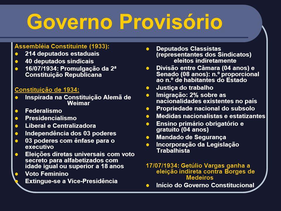 Governo Provisório Assembléia Constituinte (1933):