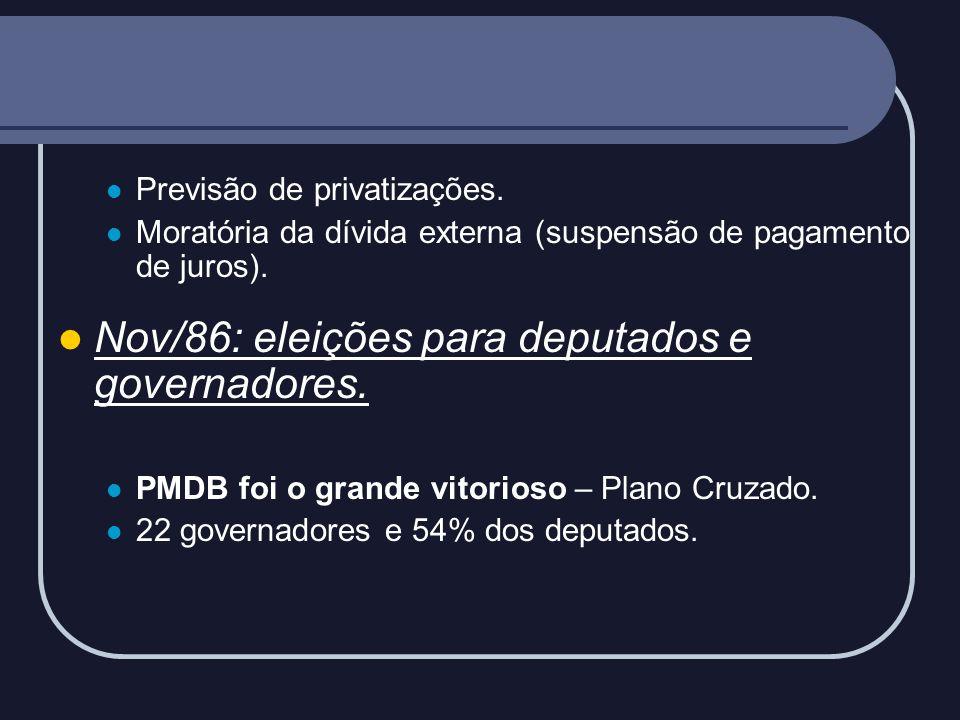 Nov/86: eleições para deputados e governadores.