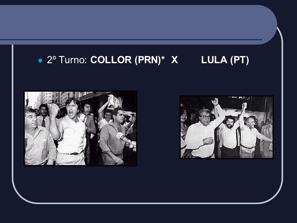 2º Turno: COLLOR (PRN)* X LULA (PT)