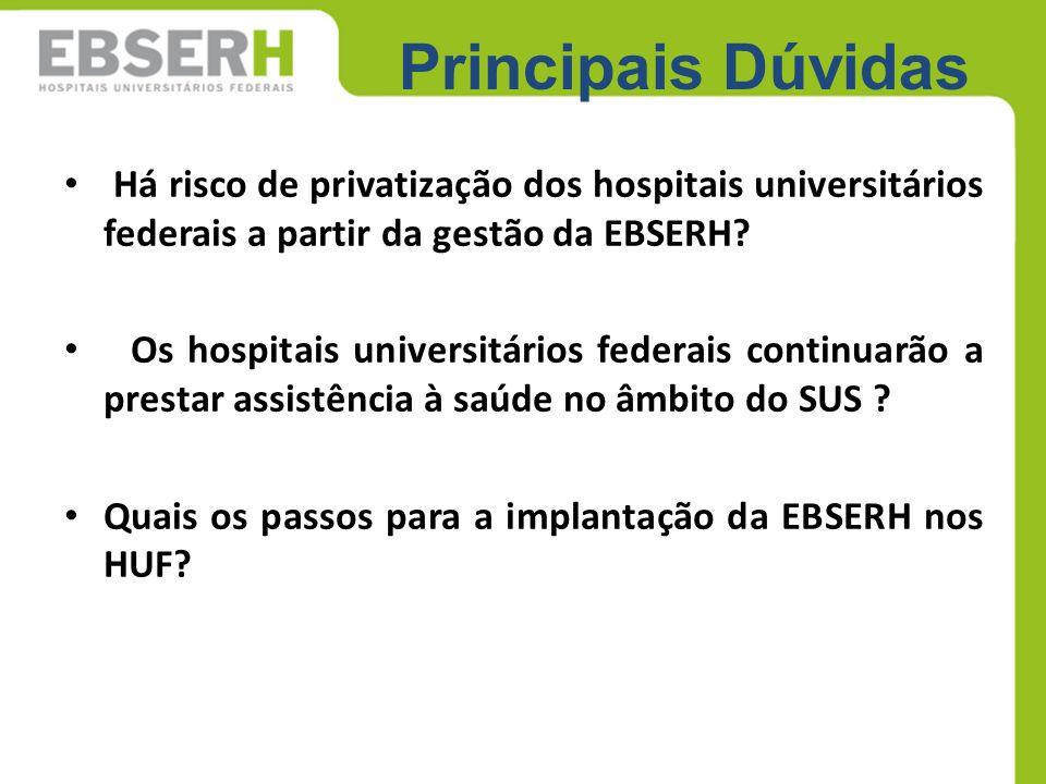 Principais Dúvidas Há risco de privatização dos hospitais universitários federais a partir da gestão da EBSERH