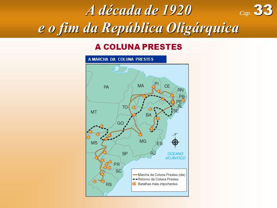 A década de 1920 e o fim da República Oligárquica