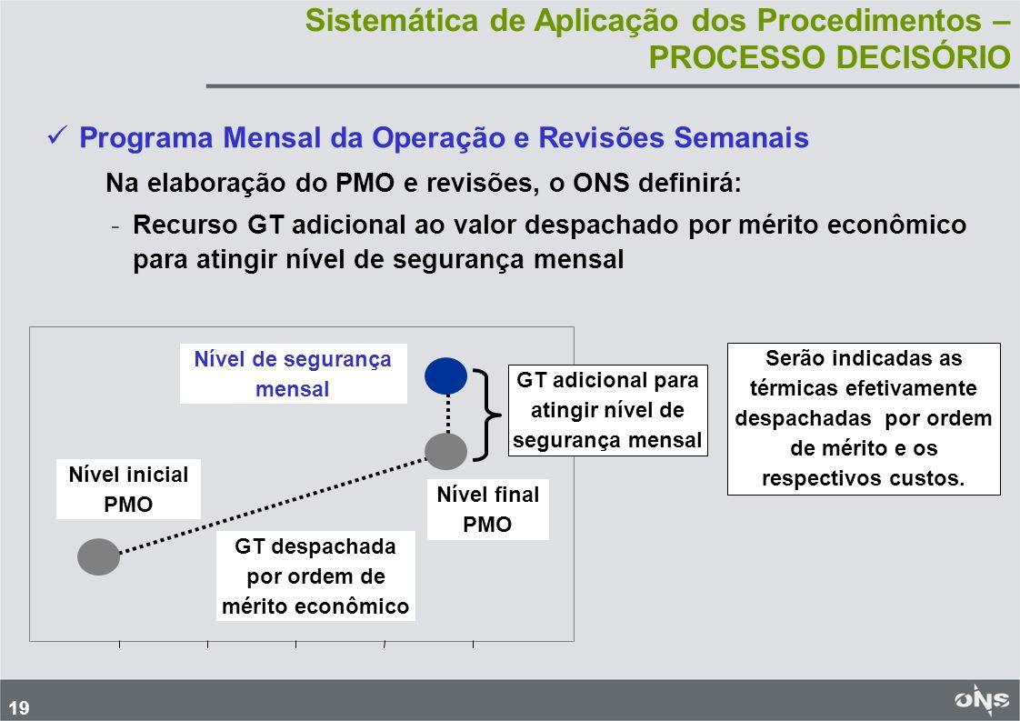 Sistemática de Aplicação dos Procedimentos – PROCESSO DECISÓRIO