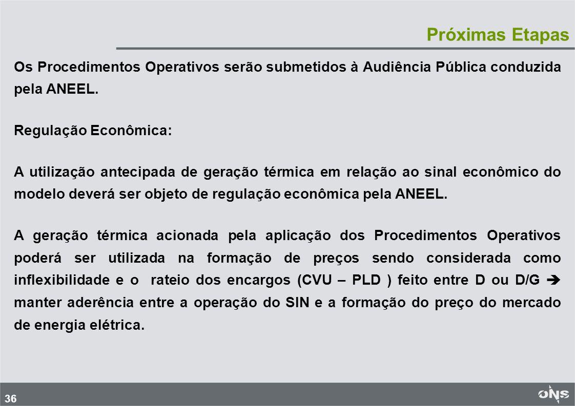 Próximas Etapas Os Procedimentos Operativos serão submetidos à Audiência Pública conduzida pela ANEEL.
