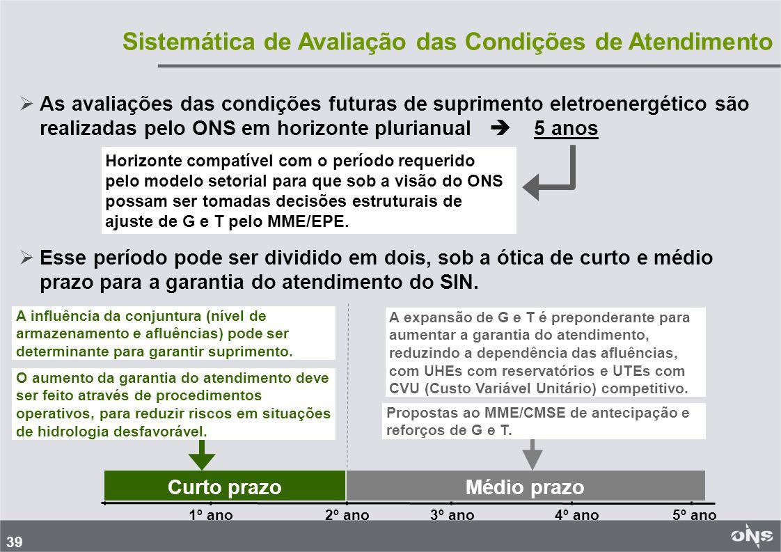 Sistemática de Avaliação das Condições de Atendimento
