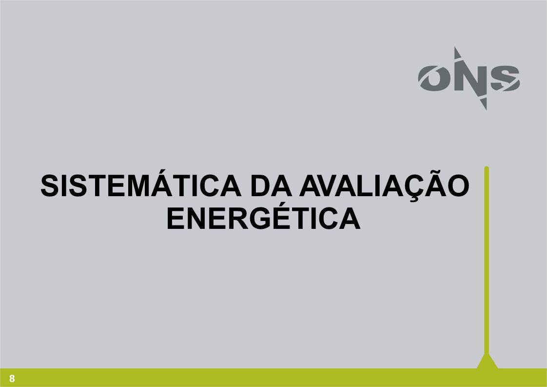 SISTEMÁTICA DA AVALIAÇÃO ENERGÉTICA