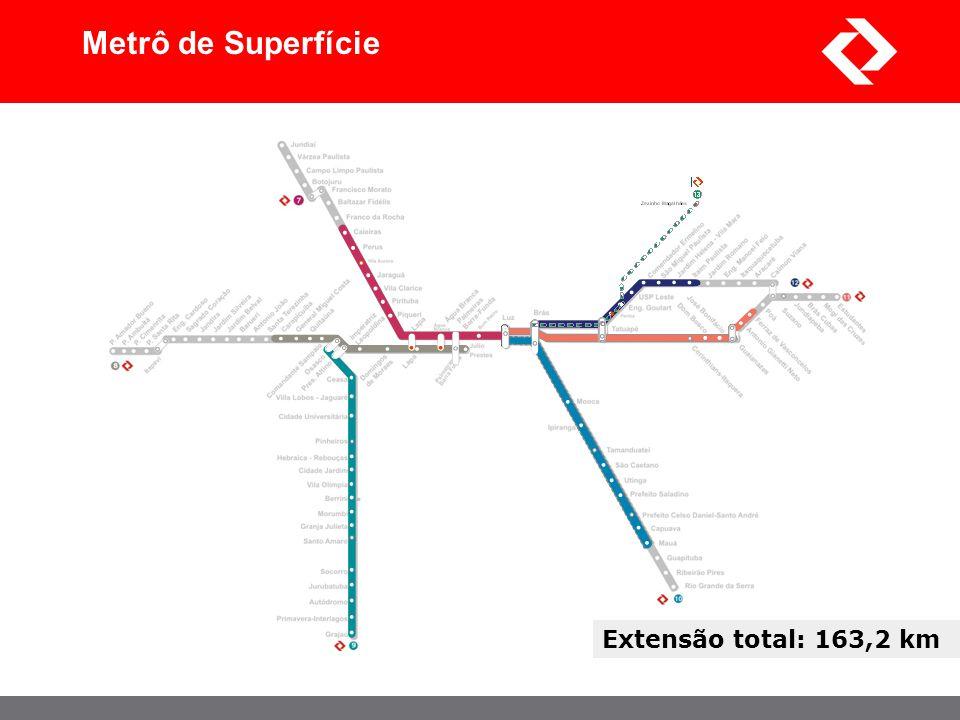 Metrô de Superfície Extensão total: 163,2 km