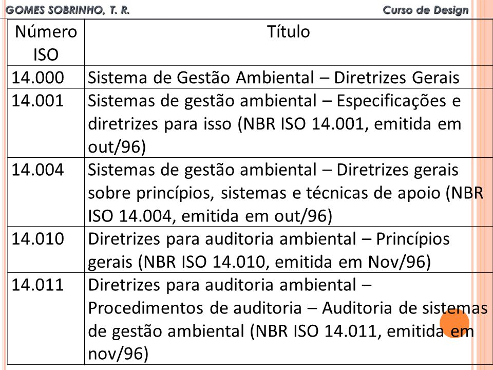 Número ISO Título. 14.000. Sistema de Gestão Ambiental – Diretrizes Gerais. 14.001.