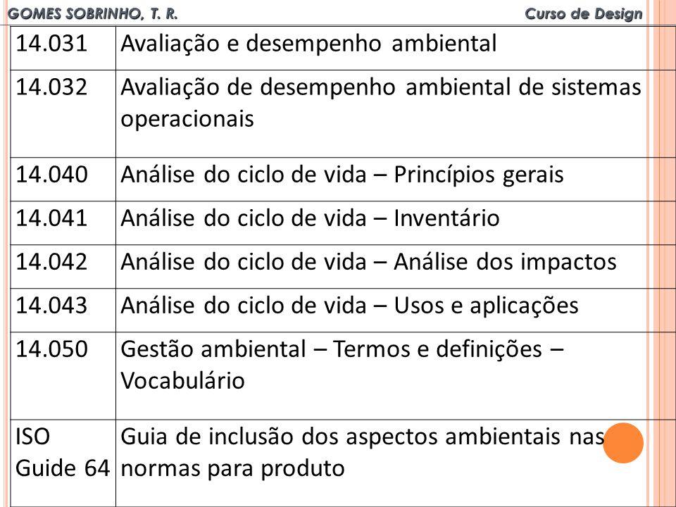 14.031 Avaliação e desempenho ambiental. 14.032. Avaliação de desempenho ambiental de sistemas operacionais.