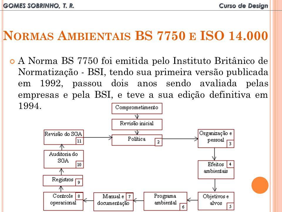 Normas Ambientais BS 7750 e ISO 14.000
