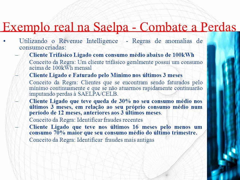 Exemplo real na Saelpa - Combate a Perdas
