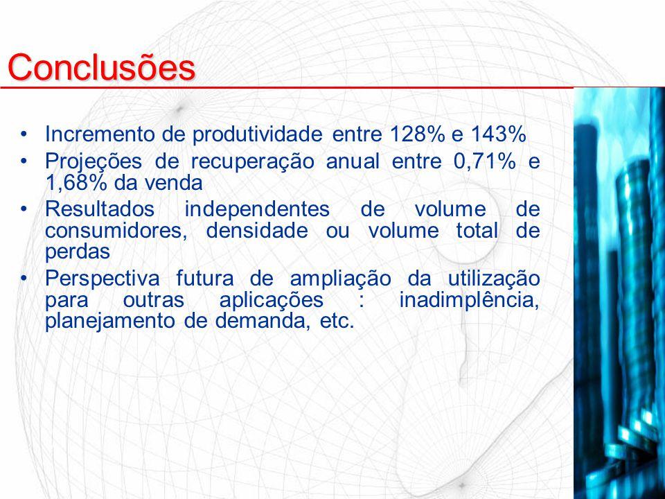 Conclusões Incremento de produtividade entre 128% e 143%