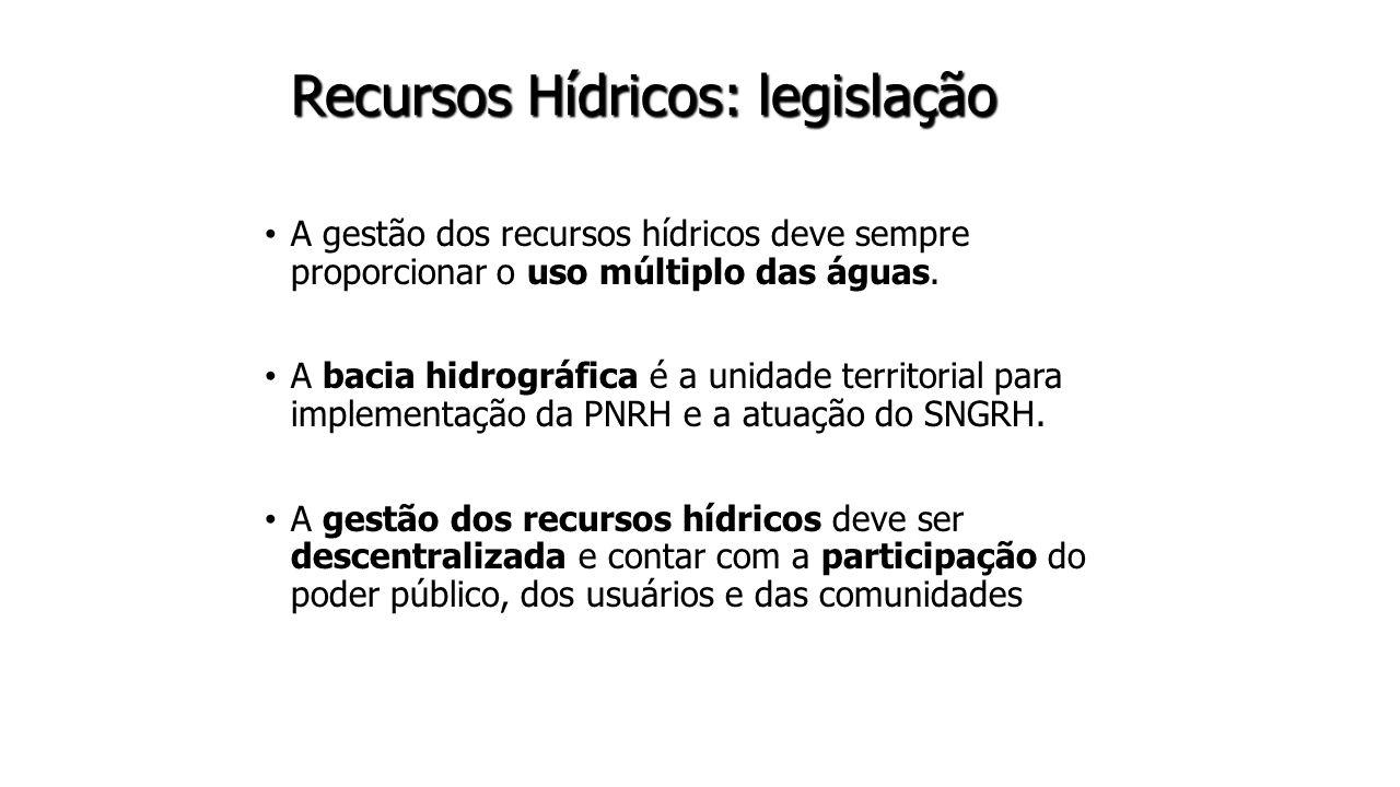 Recursos Hídricos: legislação