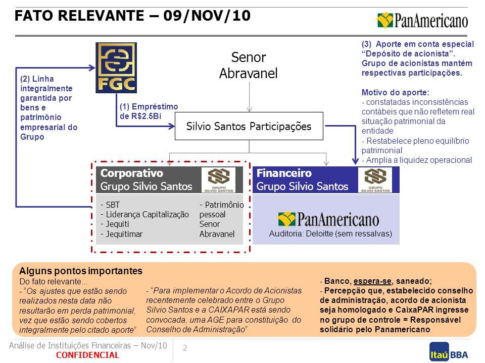 FATO RELEVANTE – 09/NOV/10 Senor Abravanel Silvio Santos Participações