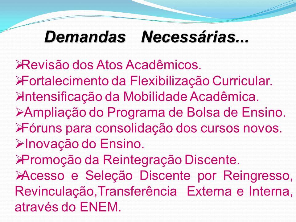 Demandas Necessárias... Revisão dos Atos Acadêmicos.