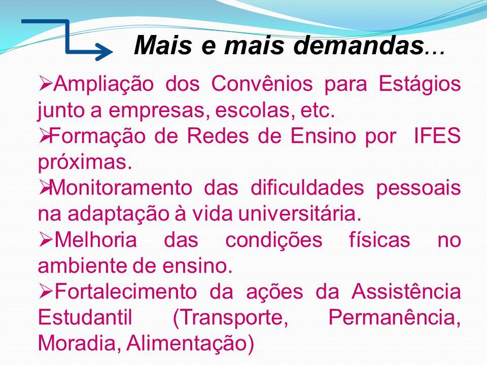 Ampliação dos Convênios para Estágios junto a empresas, escolas, etc.