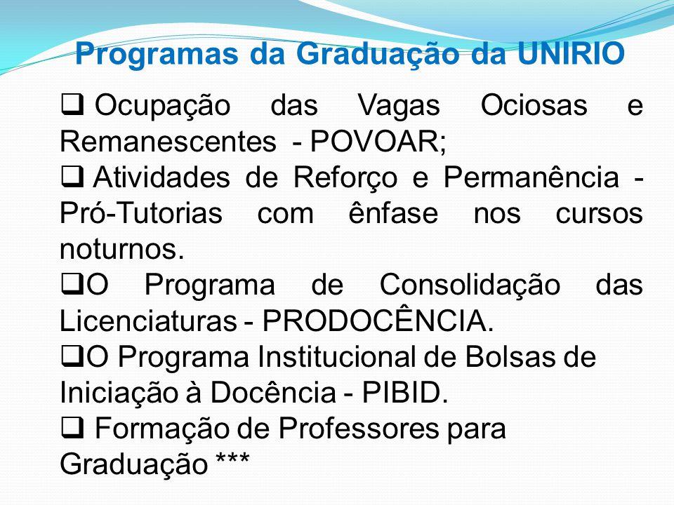 Programas da Graduação da UNIRIO