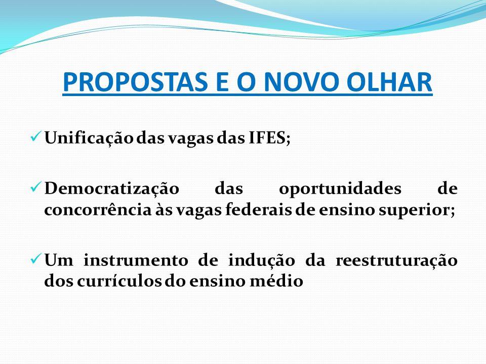 PROPOSTAS E O NOVO OLHAR