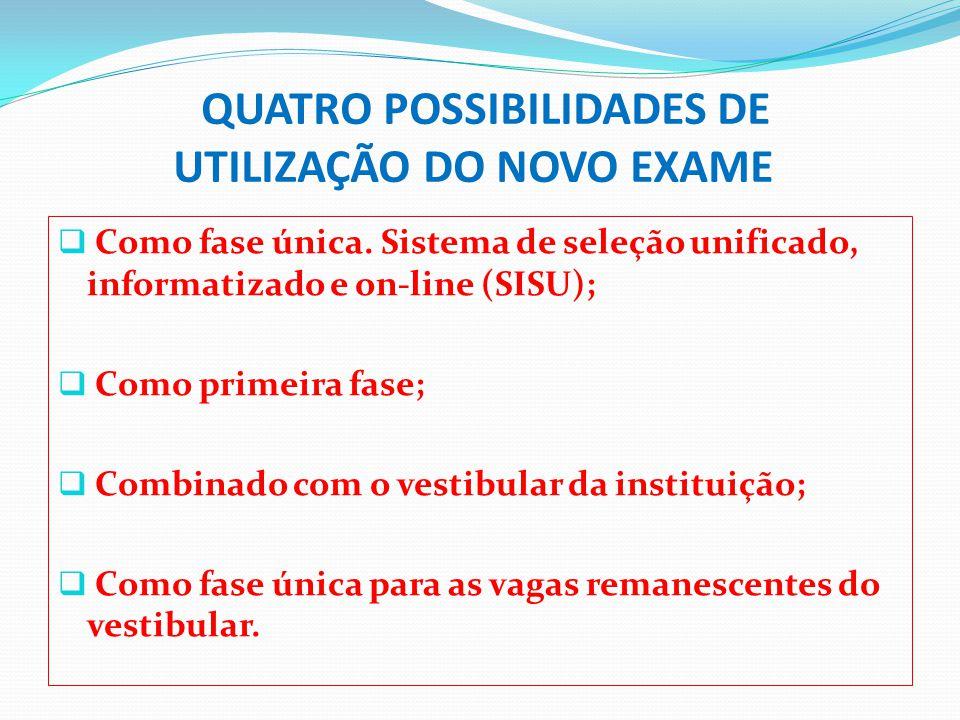 QUATRO POSSIBILIDADES DE UTILIZAÇÃO DO NOVO EXAME
