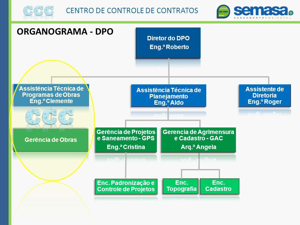 Assistência Técnica de Programas de Obras Eng.º Clemente