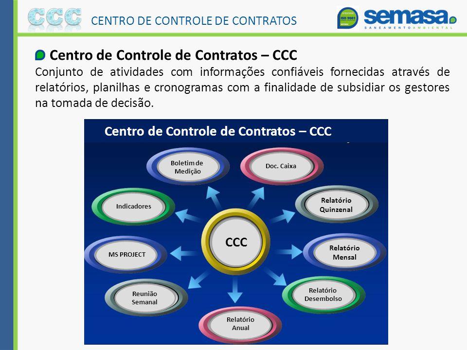 Centro de Controle de Contratos – CCC