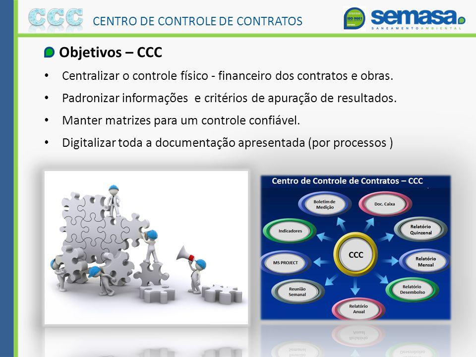 Objetivos – CCC CENTRO DE CONTROLE DE CONTRATOS