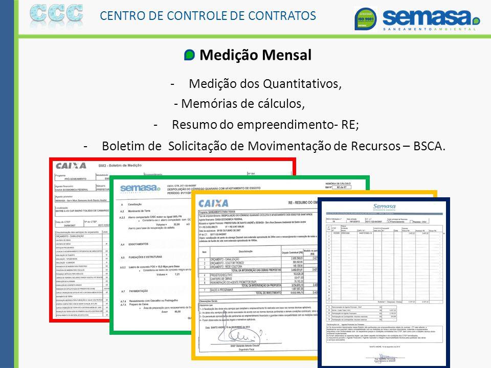 Medição Mensal CENTRO DE CONTROLE DE CONTRATOS
