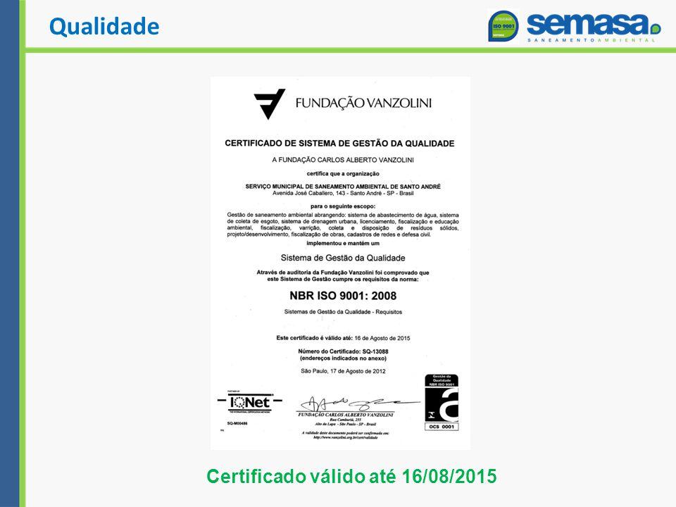 Qualidade Certificado válido até 16/08/2015