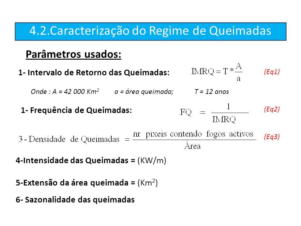 4.2.Caracterização do Regime de Queimadas