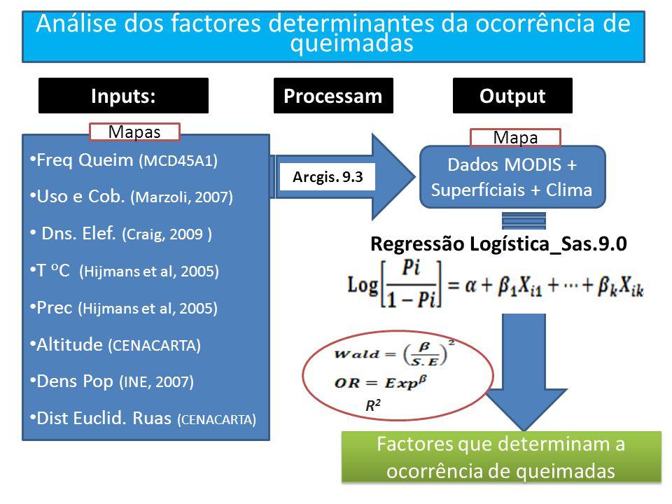 Regressão Logística_Sas.9.0