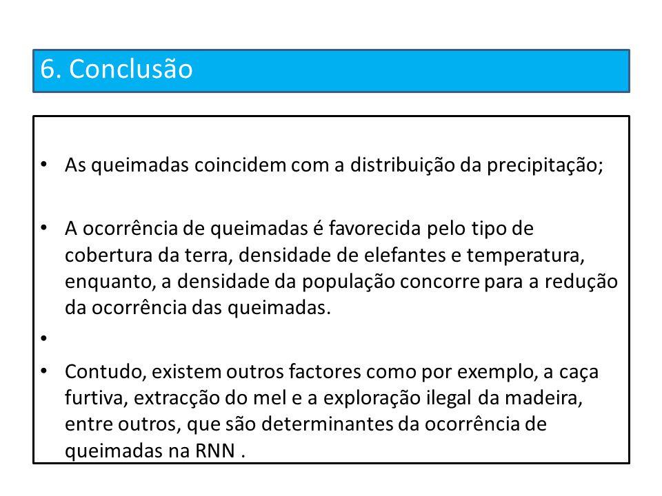 6. Conclusão As queimadas coincidem com a distribuição da precipitação;