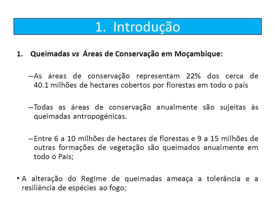 1. Introdução Queimadas vs Áreas de Conservação em Moçambique: