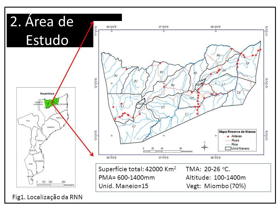 2. Área de Estudo Superfície total: 42000 Km2 TMA: 20-26 oC.