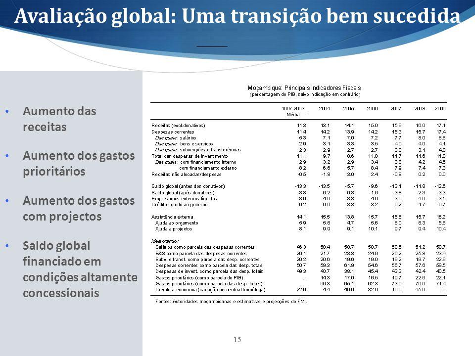Avaliação global: Uma transição bem sucedida